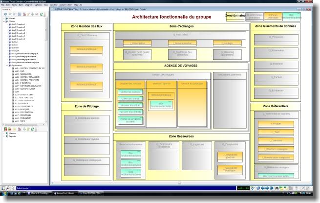 Envision it logiciel de cartographie d 39 urbanisation et for Architecture fonctionnelle