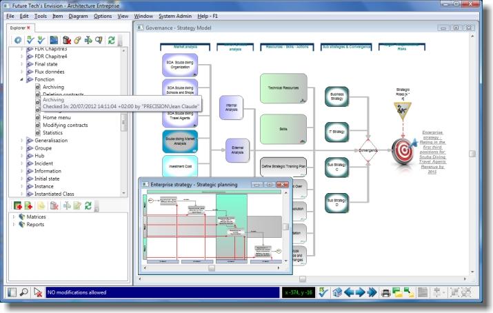 Logiciel D Architecture D Entreprise